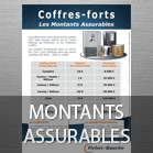 Montants assurables